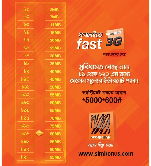 Banglalink 1Tk to 20Tk Upto 95MB 3G All Packages!