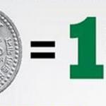 সিটিসেল অফার: ১ টাকায় ১ জিবি ডাটা