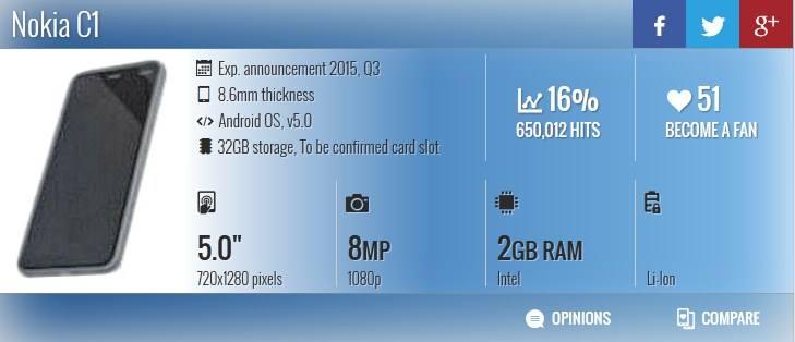 """দারুণ কনফিগ নিয়ে বাজারে আসছে Android Lollipop """"Nokia C1"""""""