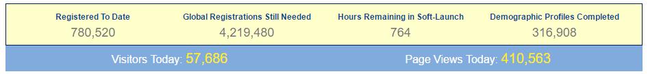 খুব সহজেই Online থেকে প্রতিদিন ১০ থেকে ২৫ Dollar কিভাবে ইনকাম করবেন আজ আমি আপনাদের তা বলব