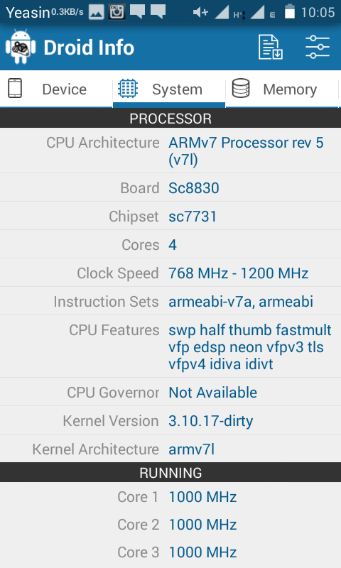 যাদের মোবাইল Spreadtrum chipset তারা কি custom