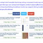 WordPress সাইটে কিভাবে Related Posts দেখাবেন? নিয়ে নিন সঠিক সমাধান।