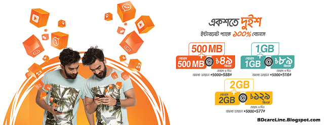 New Banglalink 100% Double Internet Bonus 2017 New Offer on Data Packs must see…