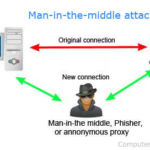 [Root]এখন আপনি Android Phone দিয়ে Man In The Middle Attack করুন।