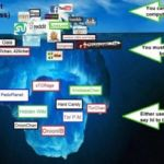 Dark Web এর অন্যতম মাদক সম্রাট আটক।Power By Prince Akash