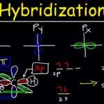রসায়নের সংকরায়ন(Hybridization) নির্ণয়ের সর্বকালের সেরা সহজতম পদ্ধতি ।  [Hsc+Ssc সিলেবাস]