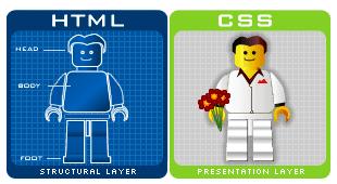 ওয়েব ডিজাইন হবে তোমার ইচ্ছে মতো, Html & CSS+ শিখার এটাই সুযোগ | আর নয় কোড কপি-পেস্ট Part-03