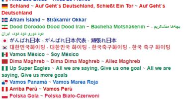 জেনে নিন FIFA World Cup এর ৩২ টি দেশের Facebook Text Effects