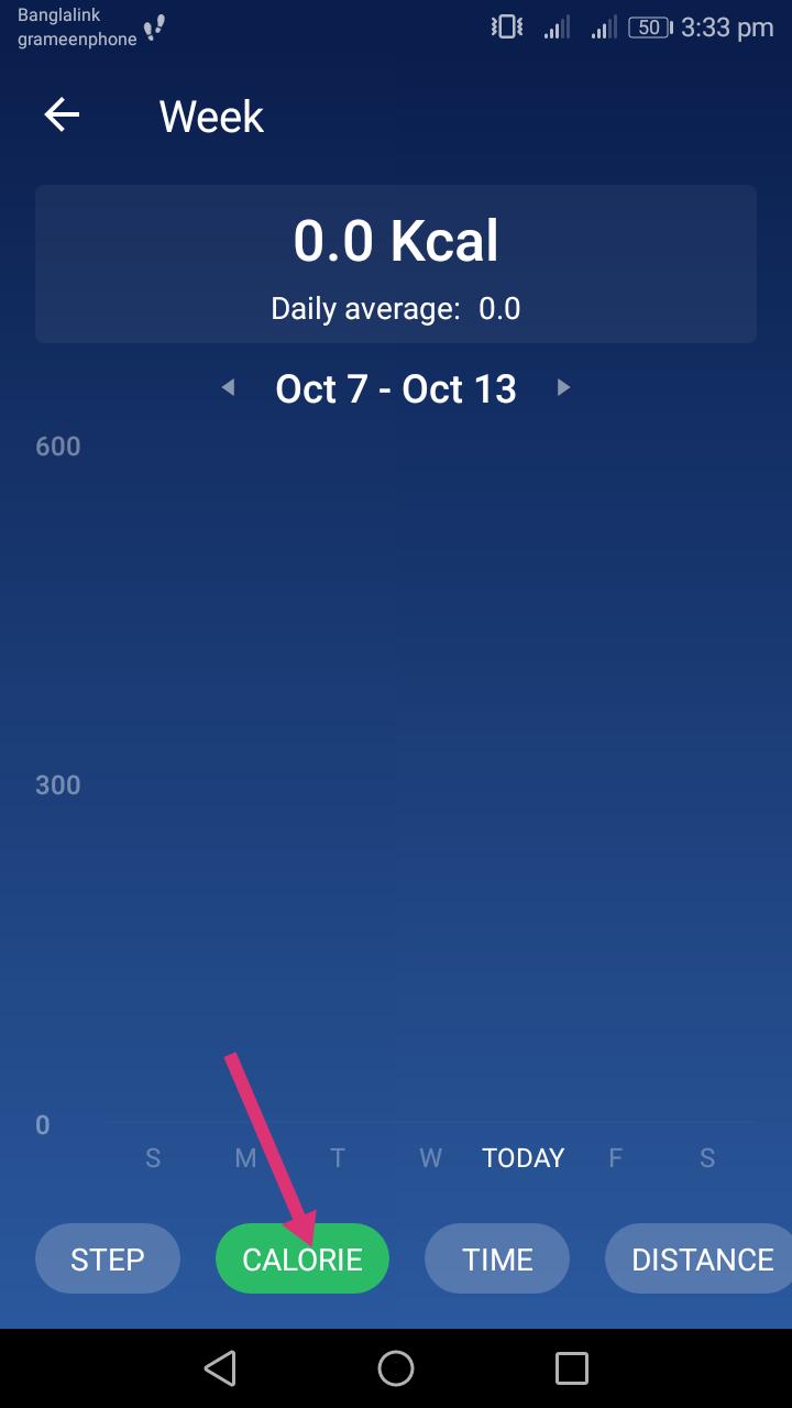 এই App টি বলে দিবে আপনি দিনে কত ধাপ হেঁটেছেন ও কত ক্যালোরি শক্তি ফুরিয়েছে। [The Best App For Android User]