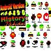 [Android] এর সকল Version এর ইতিহাস সম্পর্কে জেনে নিন✔কাজে লাগতে পারে❗