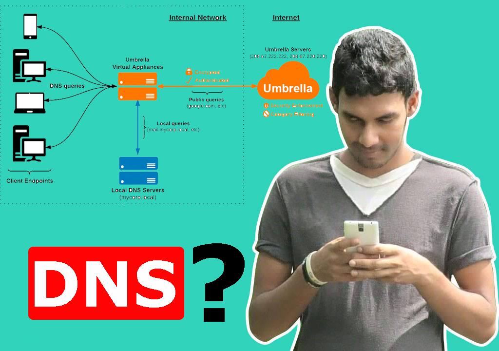 DNS কি এবং এটা কীভাবে কাজ করে?