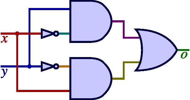[part 1] আসুন জেনে নিই লজিক গেইট (Logic gate) সম্পর্কে। বিস্তারিত পোস্টে।