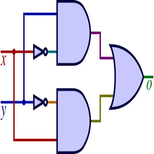[part 2] আসুন জেনে নিই লজিক গেইট (Logic gate) সম্পর্কে। বিস্তারিত পোস্টে।