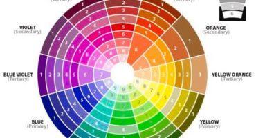 নিজেই তৈরি করুন ইচ্ছামতো HTML Color code।।(মাত্র ১.৫ mb app দিয়ে)
