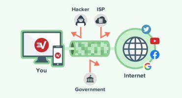 VPN কি, এর কাজ কি এবং VPN কেন দরকার ?
