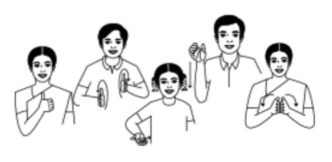 বাক ও শ্রবণ প্রতিবন্ধি ব্যক্তিদের জন্য বাংলা ভাষায় ইশারা ভাষা শেখার অ্যাপ এবং আপনিও শিখে নিতে পারেন!